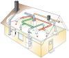 Кондиционирование и вентиляция Вентиляция для дома