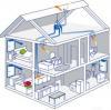 Кондиционирование и вентиляция Естественная вентиляция